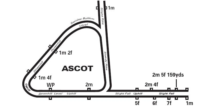 2010 Royal Ascot Quality From Start To Finish And Down