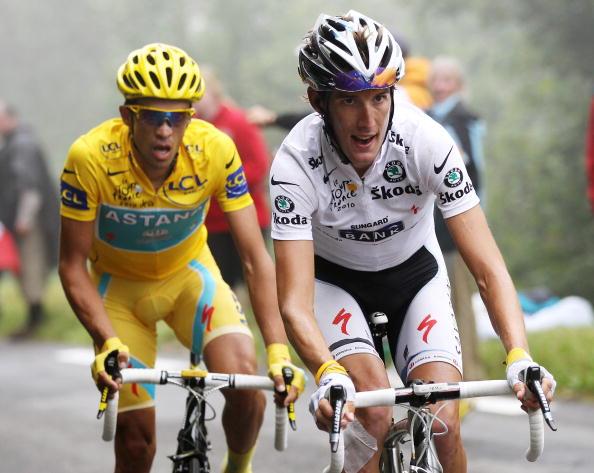 Contador far stod