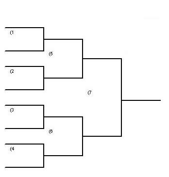 Kdp 39 s 10 for 10 2013 elite eight nfl playoff bracket for 8 team bracket template