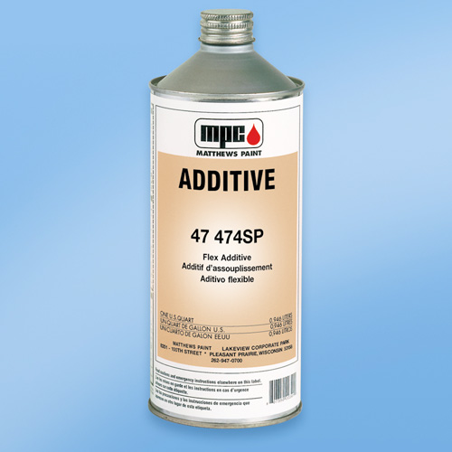 Additives signage