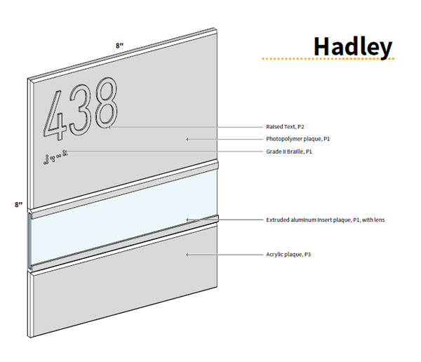 Hadleysign family construction details