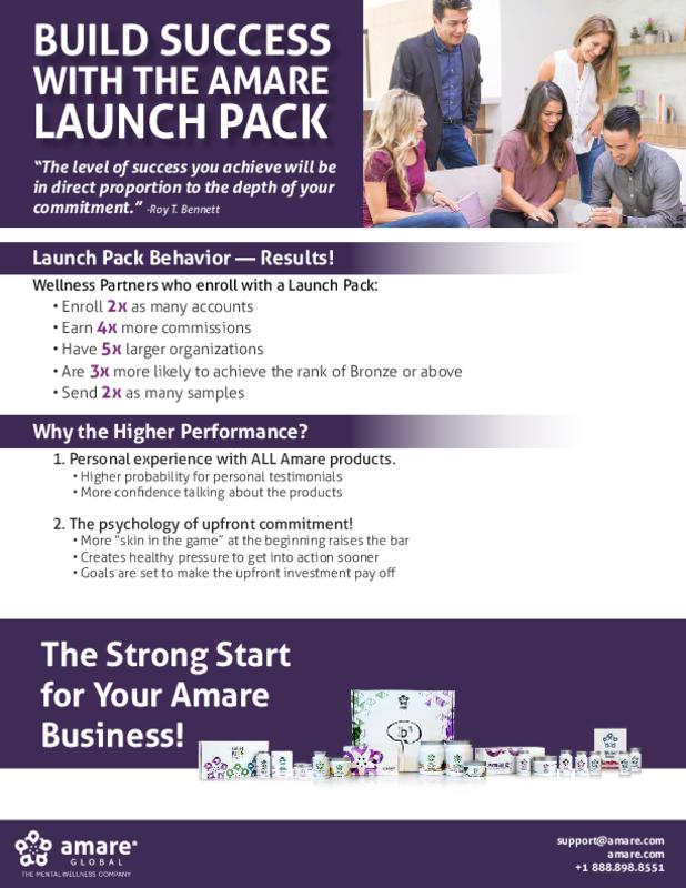 Amare Launch Pack Price Breakdown