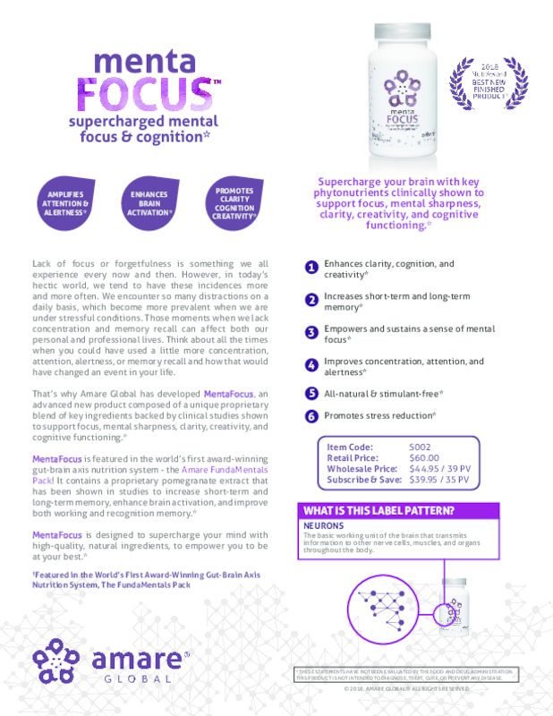 MentaFocus Product Info Page
