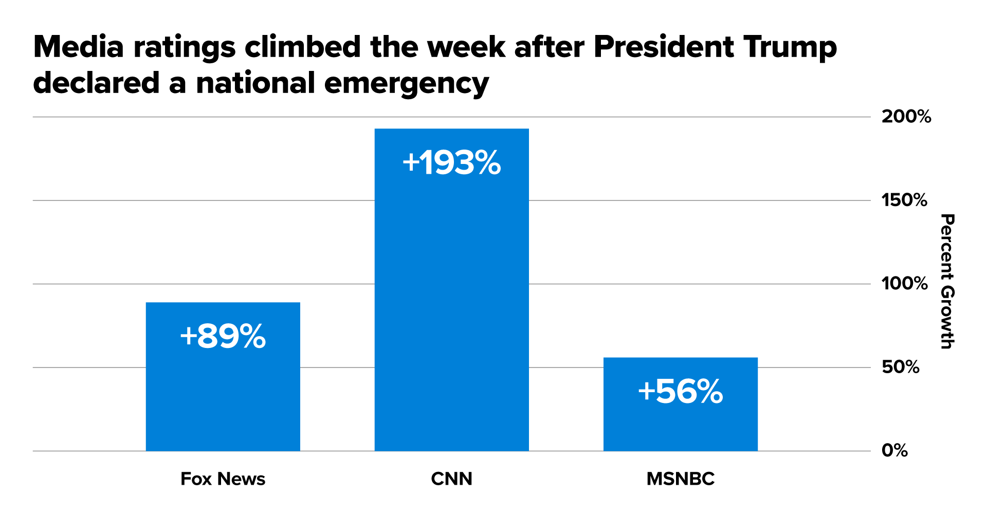 Media climbing