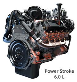 Power Stroke 6.0L Diagnostics