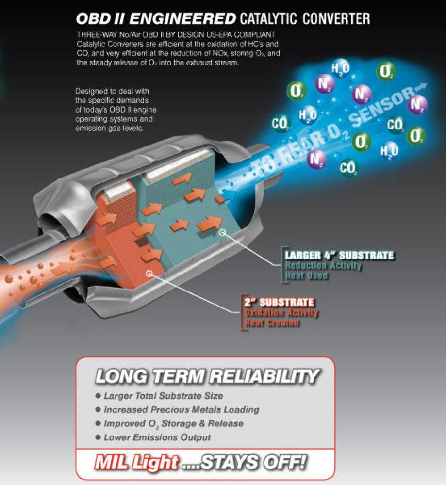 Gol Ap Exhaust Heavy Load Catalytic Converter True Obdii on California Catalytic Converters Diesel