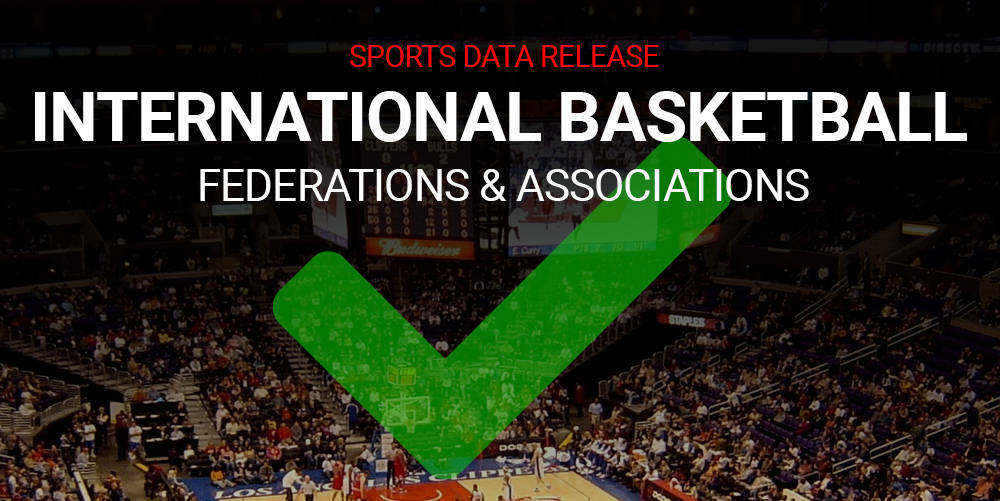 Basketball Association & Federation Global Profiles Added