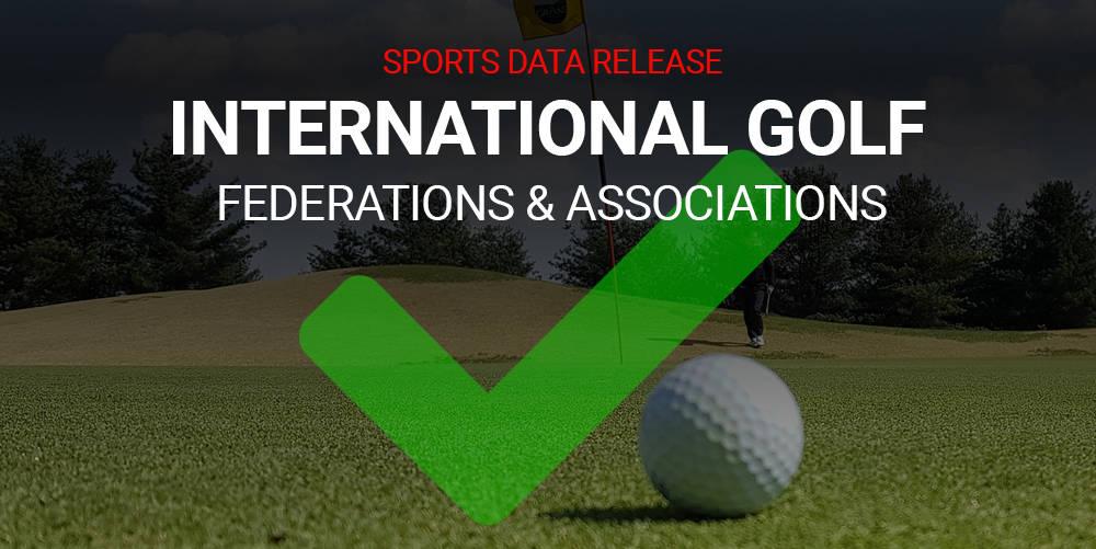 Golf Association & Federation Global Profiles Added
