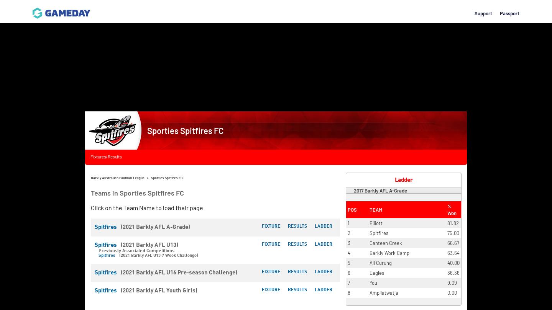 Sporties Spitfires Football Club