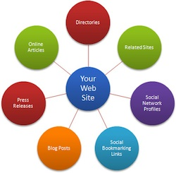 seo-services-link-building-boston-webdesign-llc1.jpg