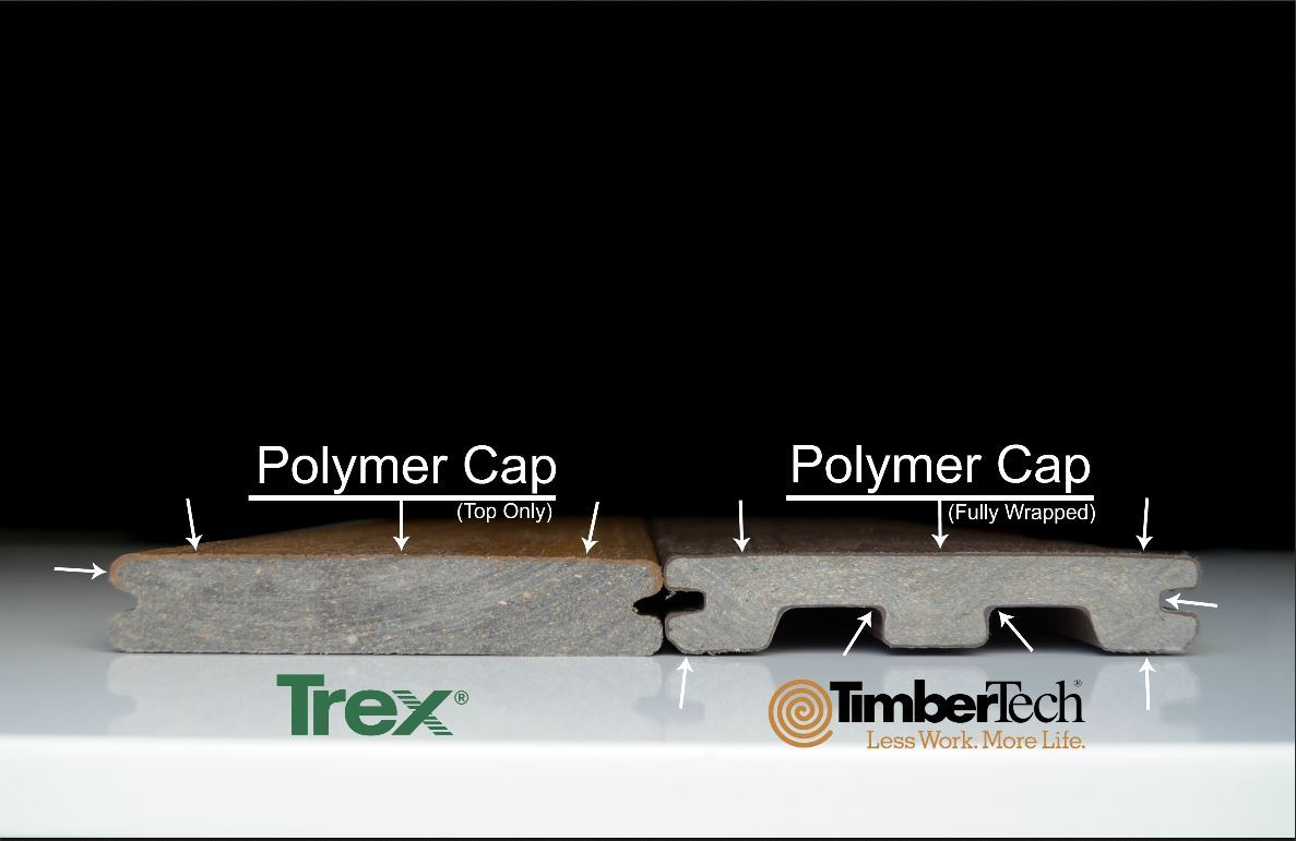 Timbertech Vs Trex – Materials and Capping