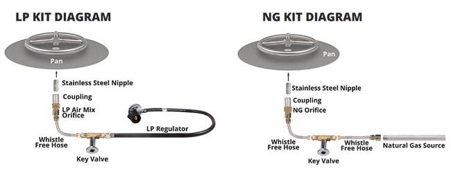 LP and NG burner kit diagram