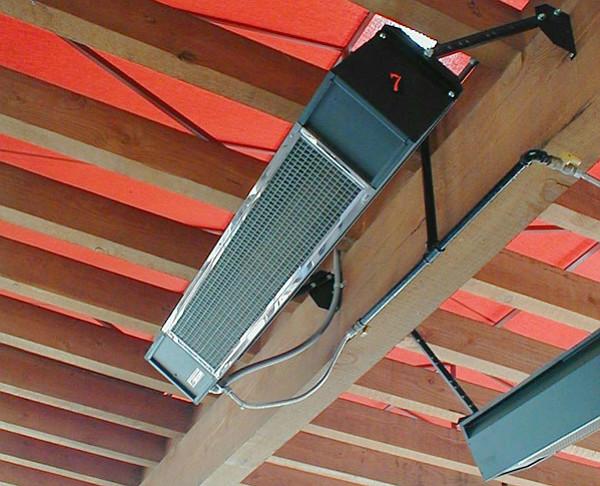 Sunpak Mounted Patio Heater
