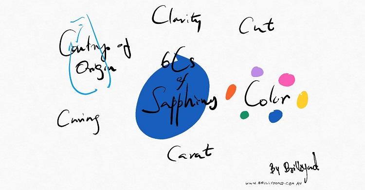 6 Cs of Sapphire