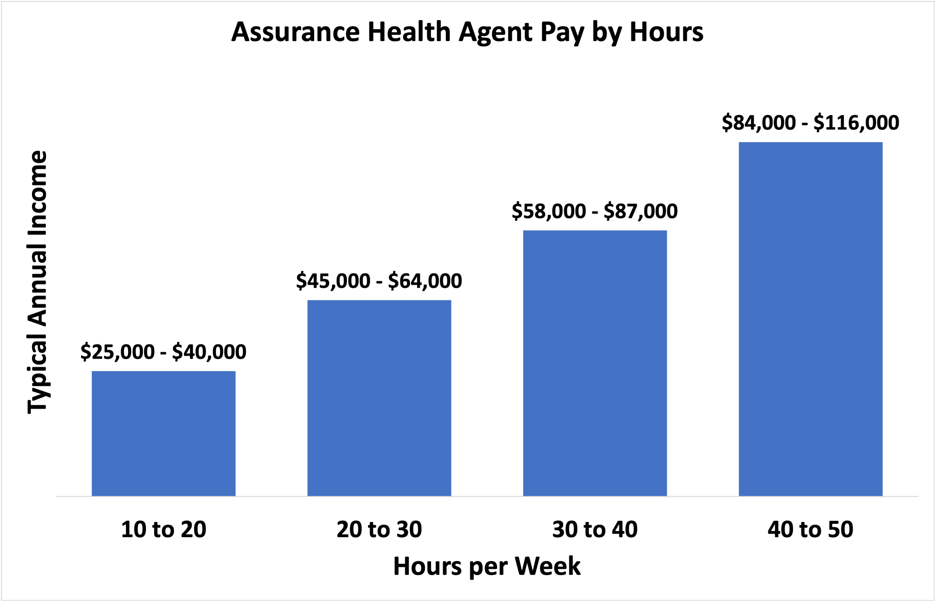 health_agent_pay