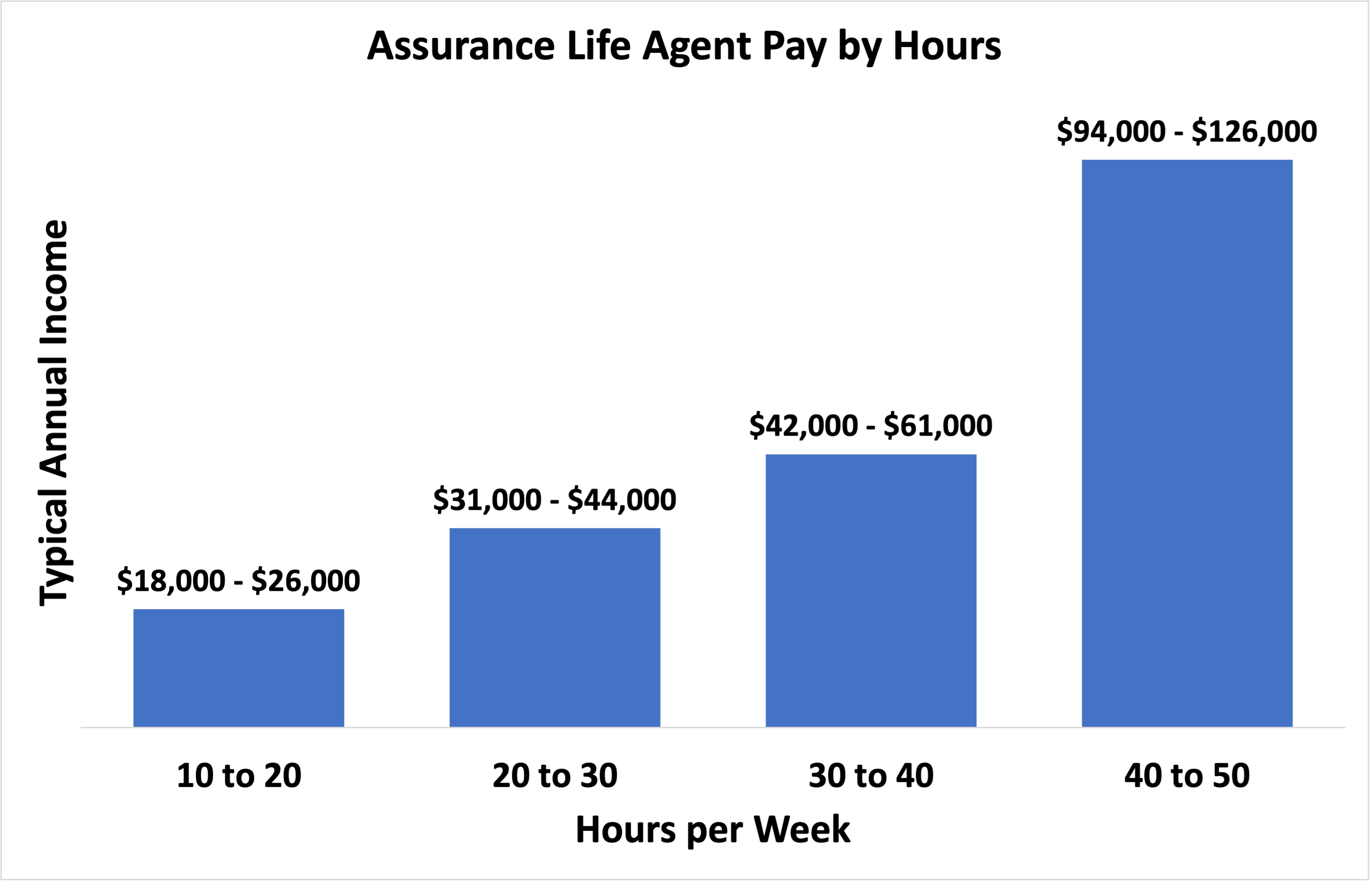 life_agent_pay