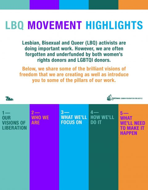 LBQ Movement Highlights 2017