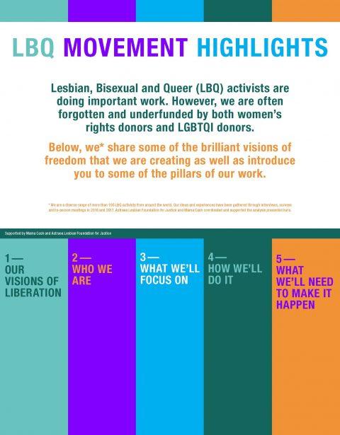 LBQ Movement Highlights 2018