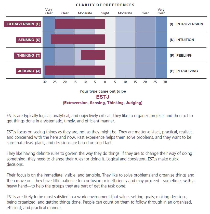 ESTJ personality type