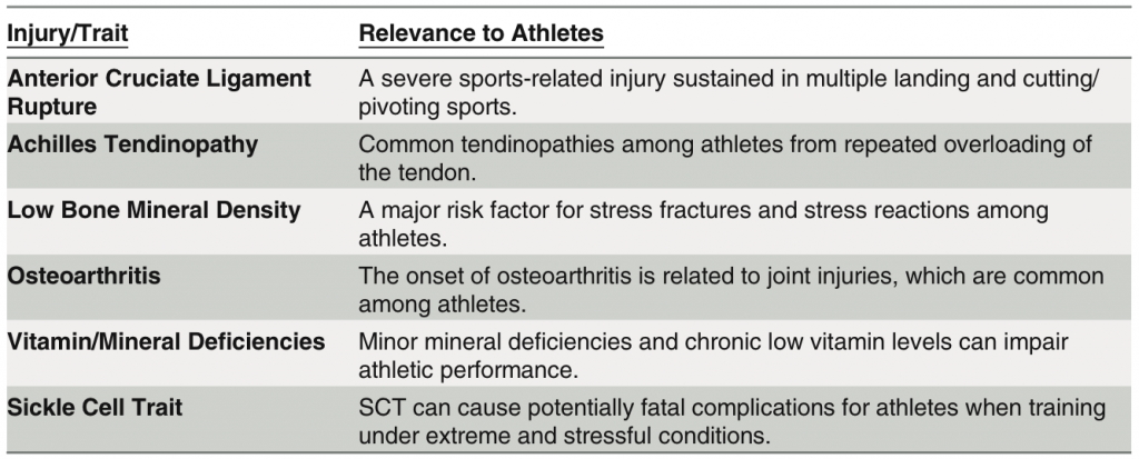Injury-Table-1024x413