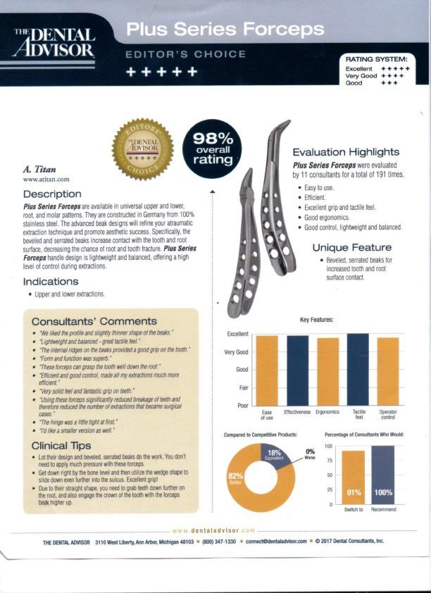 Dental advisor plus series review compressed