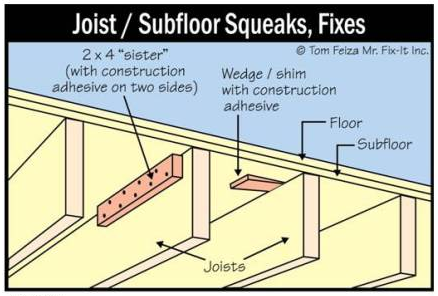 Home Maintenance Tips How To Fix A Squeaky Floor
