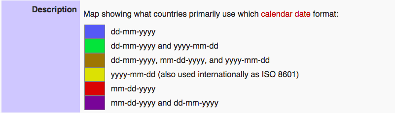 american date format