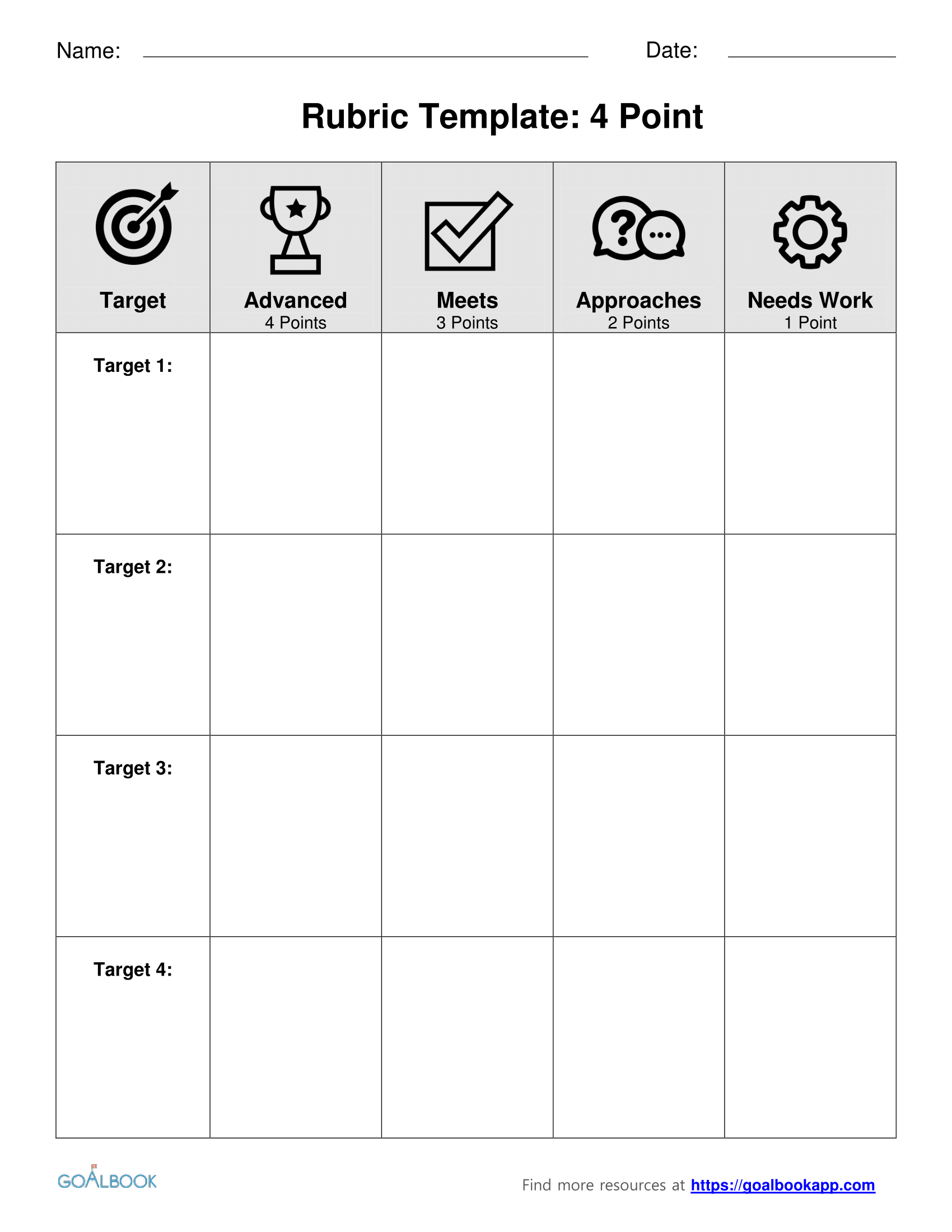 Sat essay rubric printable