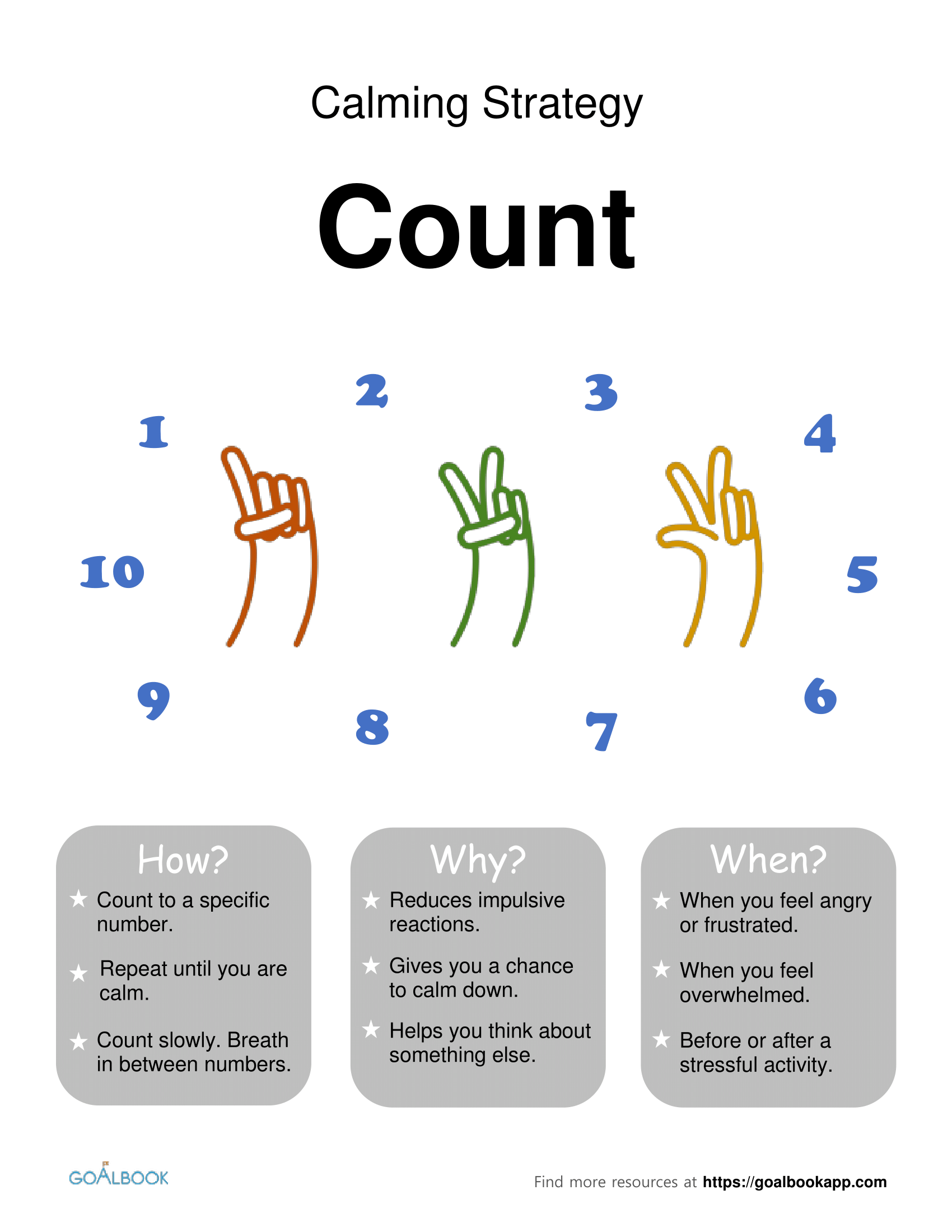 Count: Calming Strategy Poster