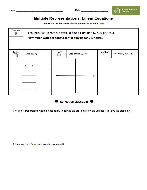 8f4 use functions to model relationships math functions 8th multiple representations linear equations look inside graphic organizer ibookread Download