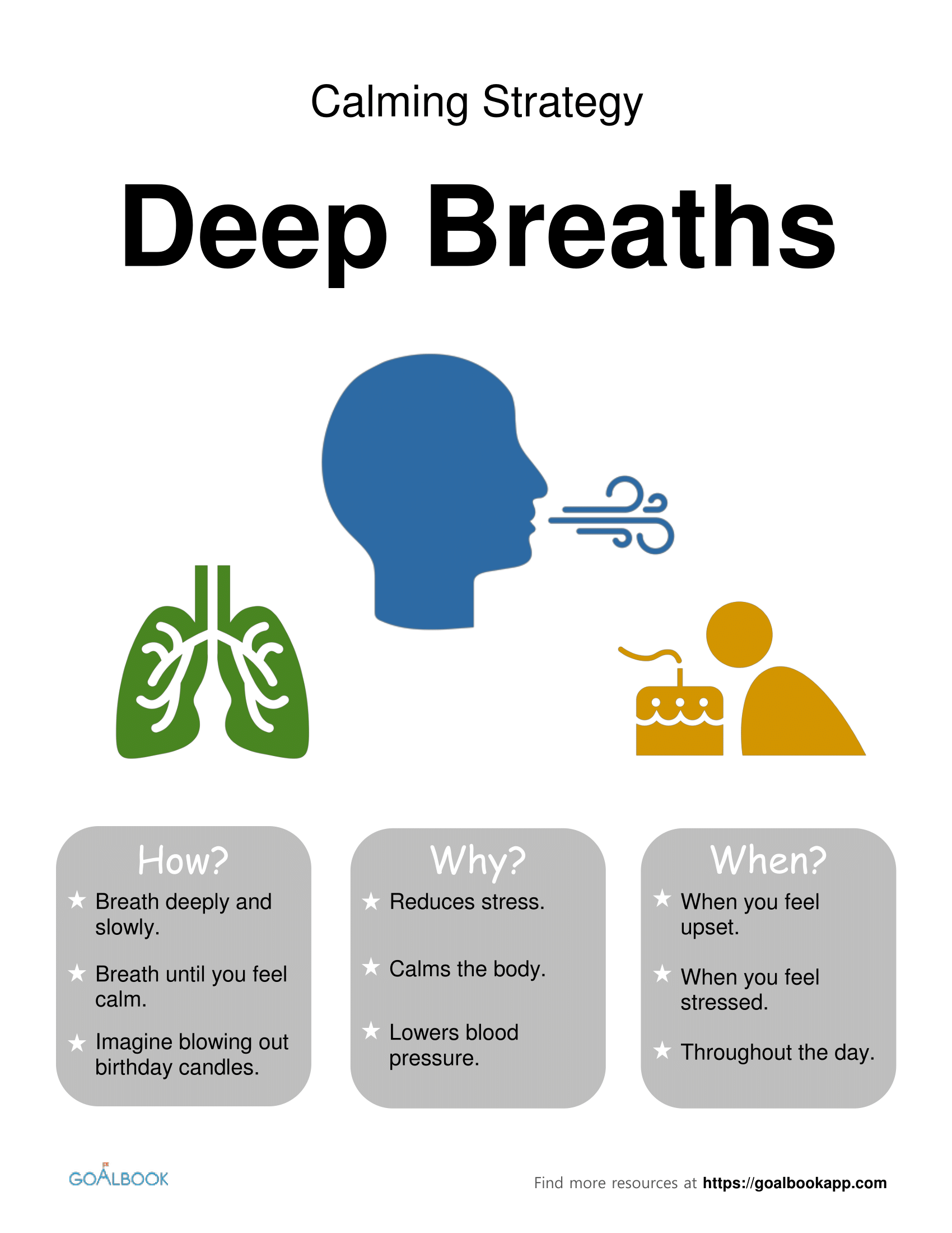 Deep Breaths: Calming Strategy Poster