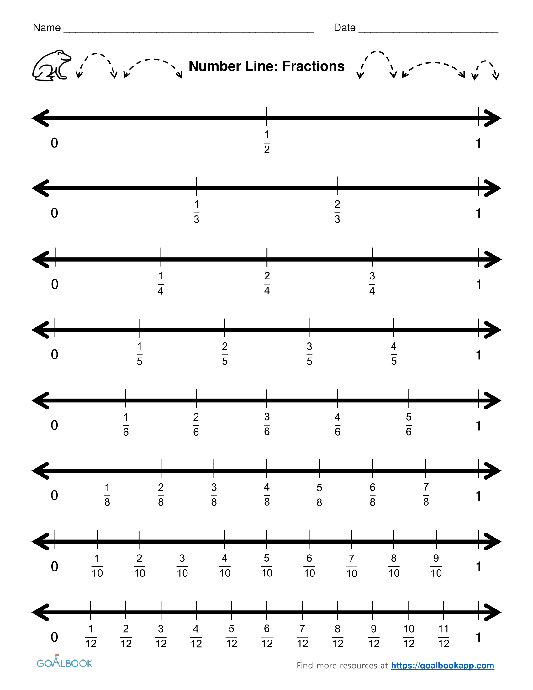 Number Line – Placing Fractions on a Number Line Worksheet