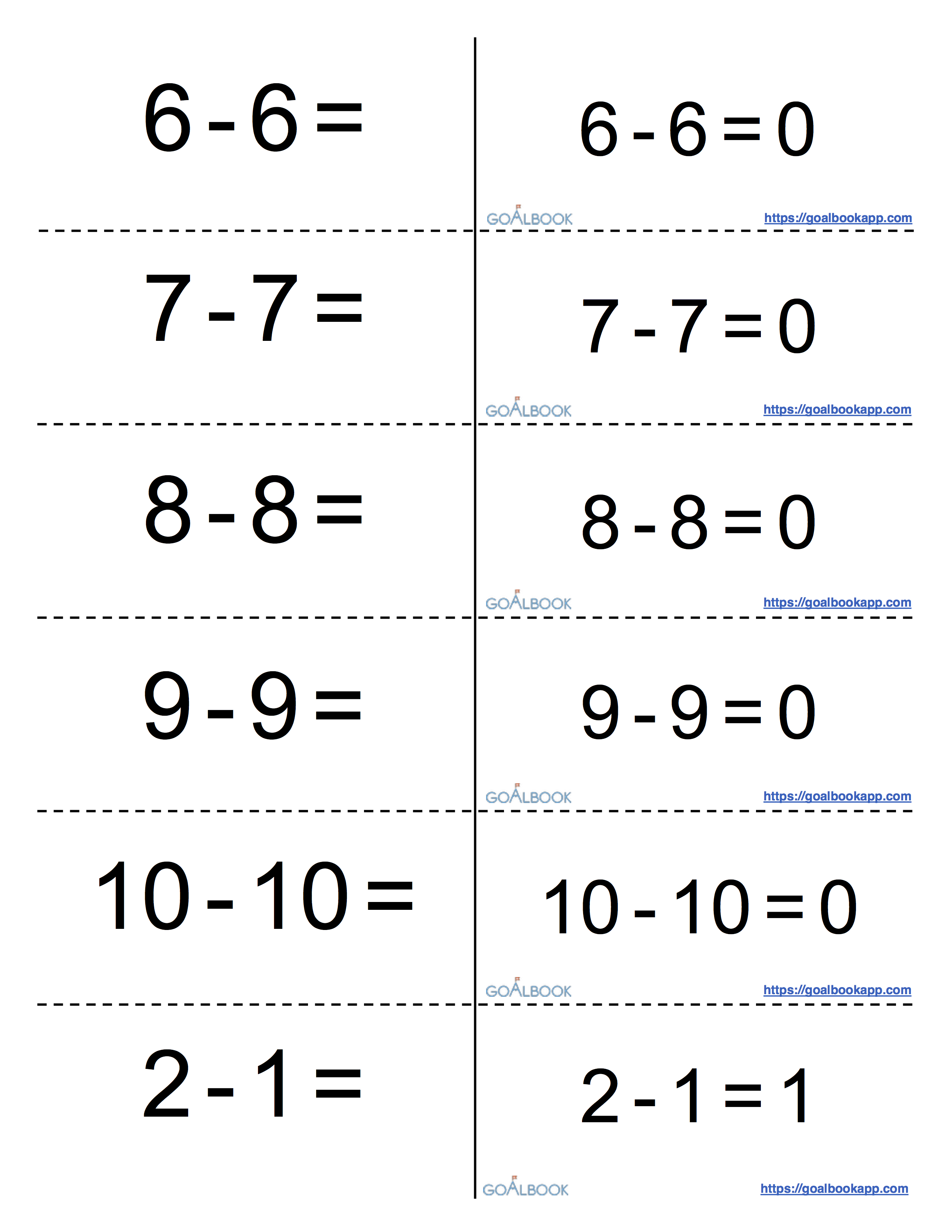 worksheet Subtraction Flash Cards 1 oa 7 addition and subtraction equations math operations full resource contains