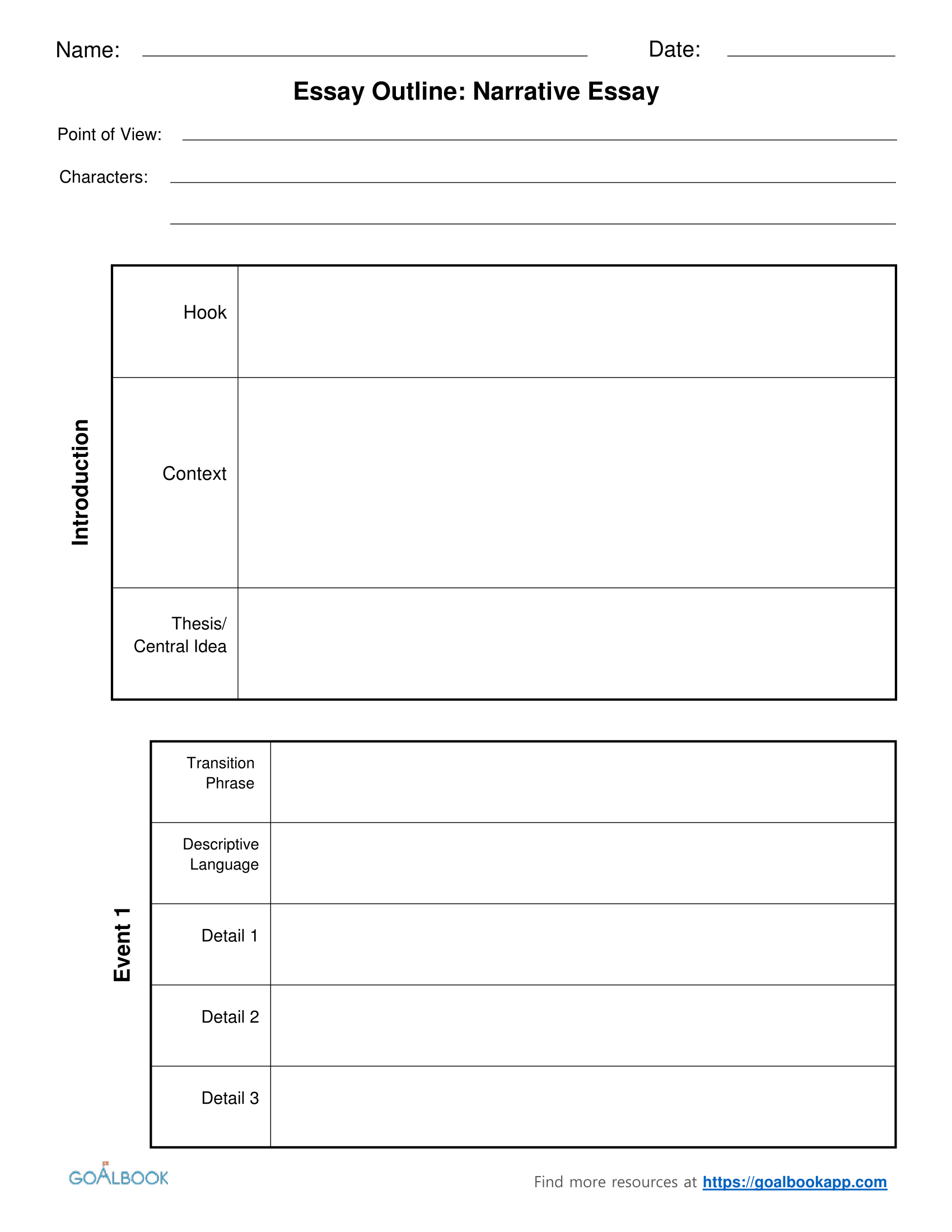 lesson plan about writing a thesis Each lesson in the 5th grade clr informative writing unit can end with a  how  can i organize ideas and information in a five-paragraph essay intended  for  writing (called a thesis statement or a focus statement) and get the readers'.
