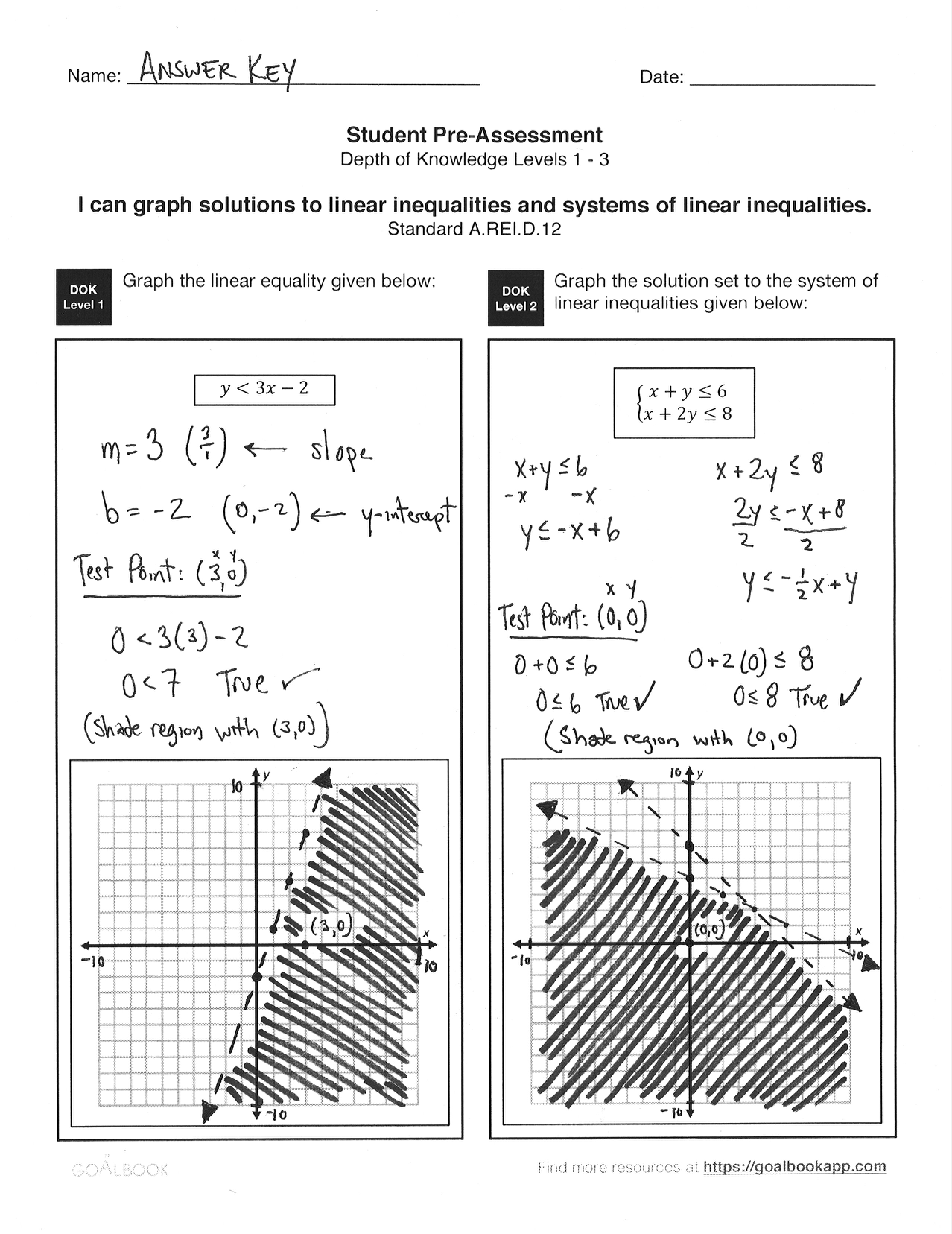 Worksheets Graphing Linear Inequalities In Two Variables Worksheet hsa rei 12 graph two variable linear inequalities math high full resource contains
