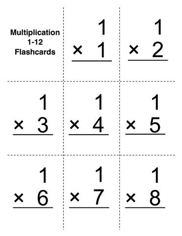 photo regarding Printable Flash Cards Multiplication called Math Flashcards UDL Suggestions
