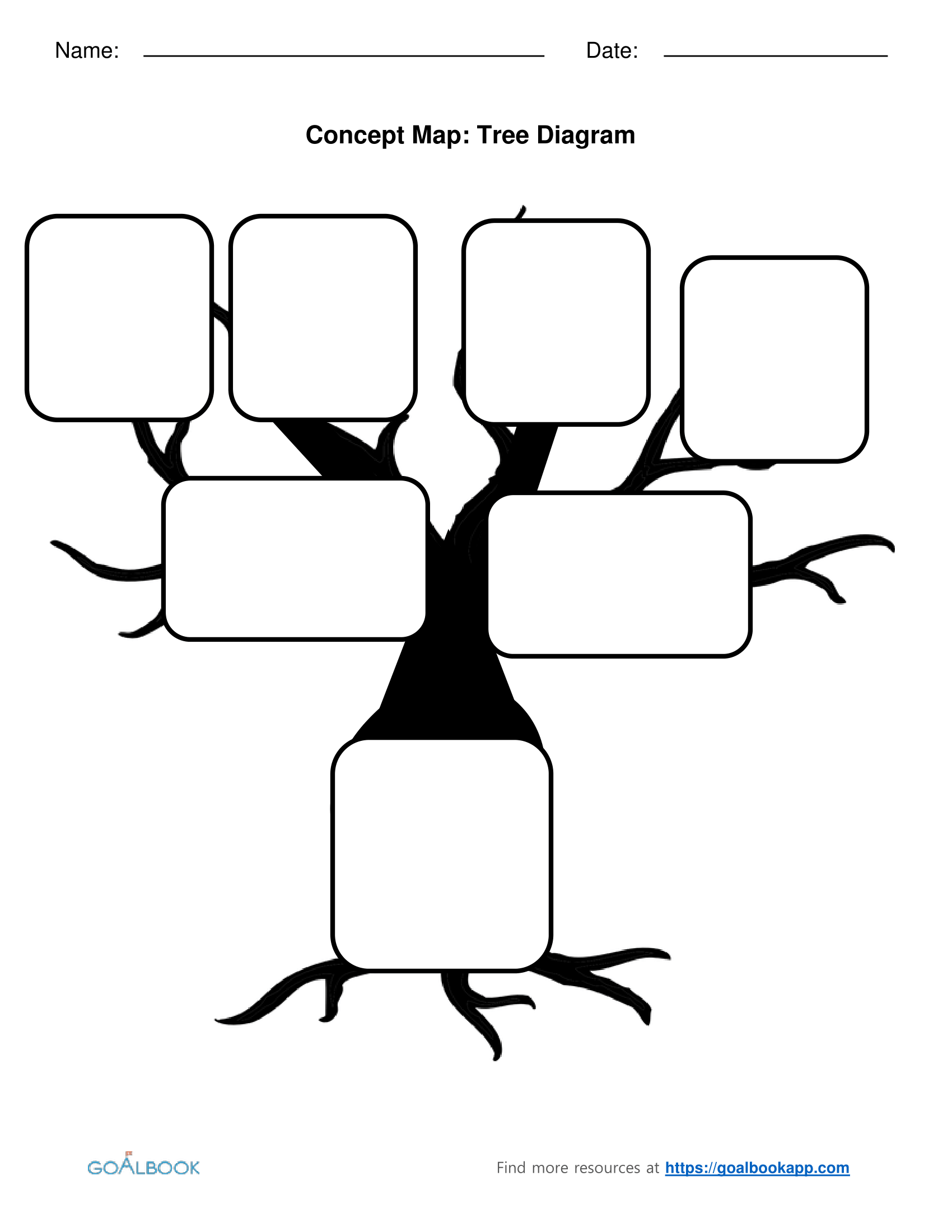 mind map tree diagram