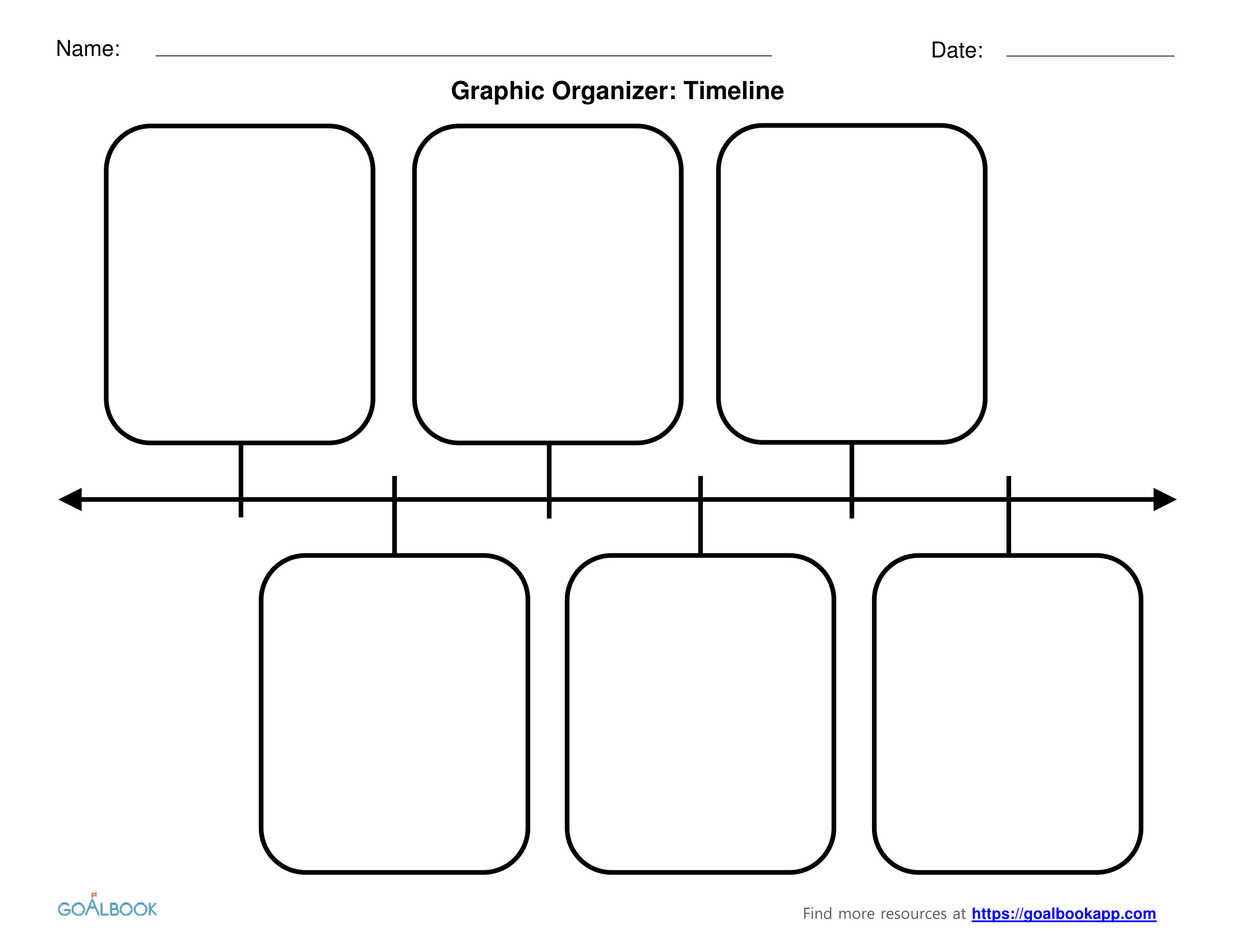 Timelines and Sequences: Graphic Organizers