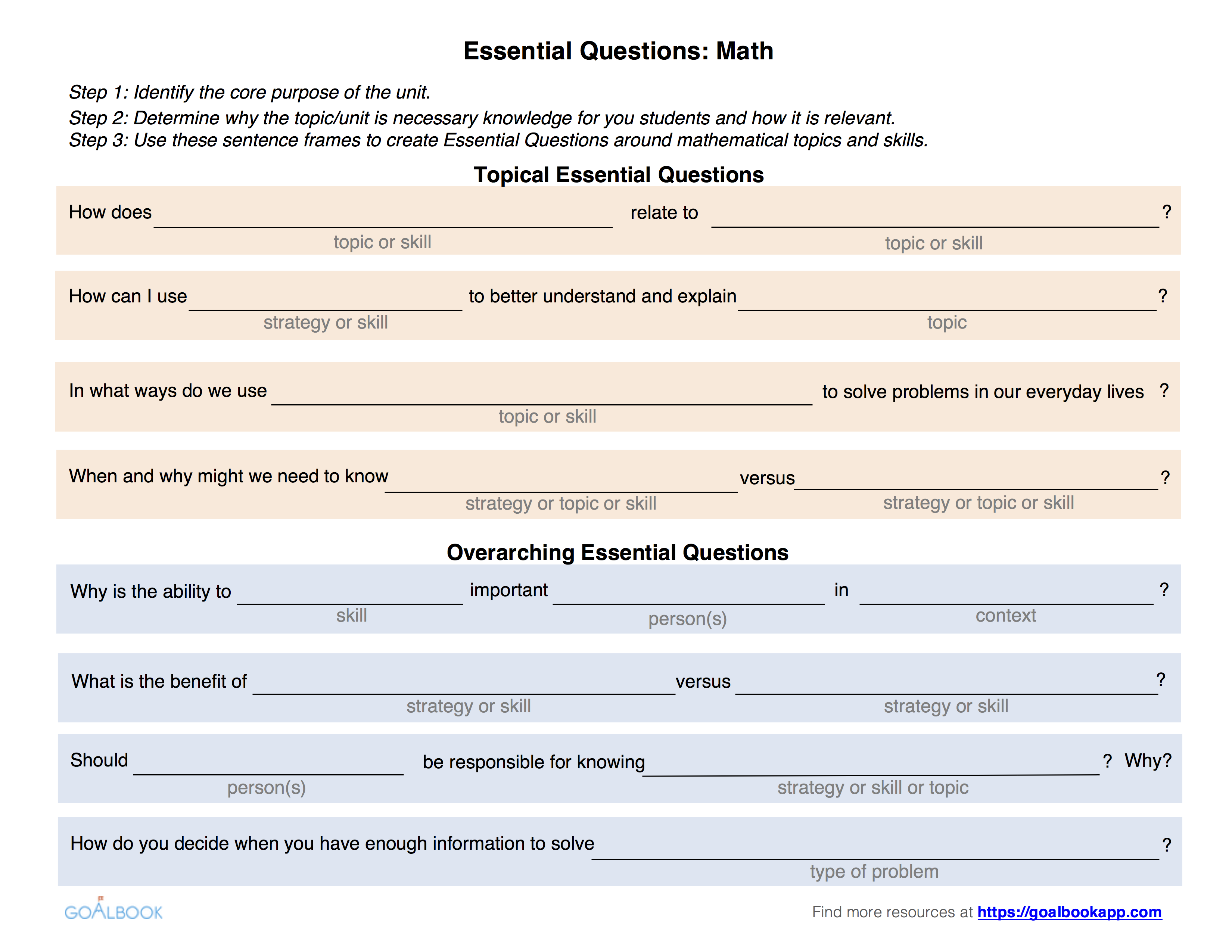 Math Essential Questions