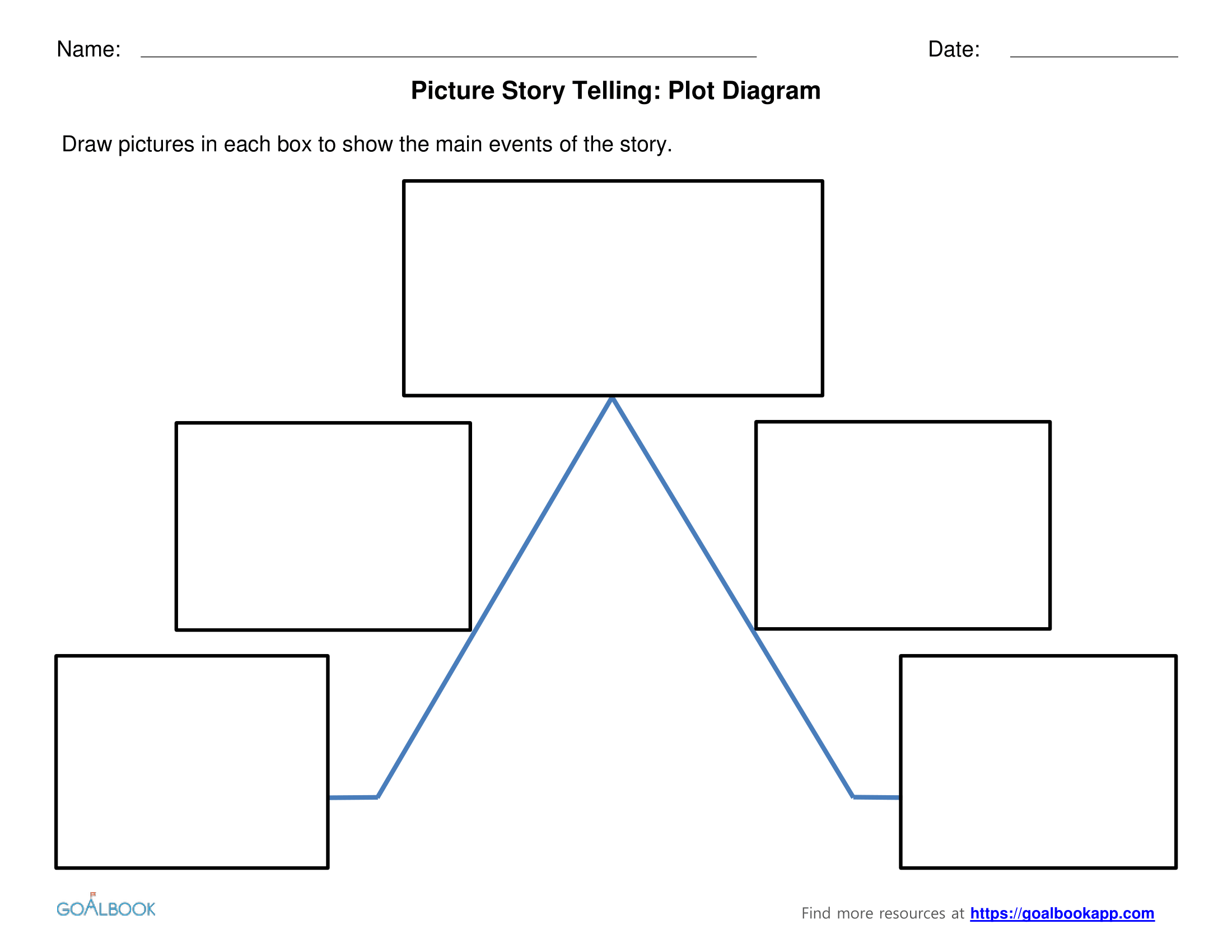 Interactive story map udl strategies plot diagram story board templates ccuart Choice Image