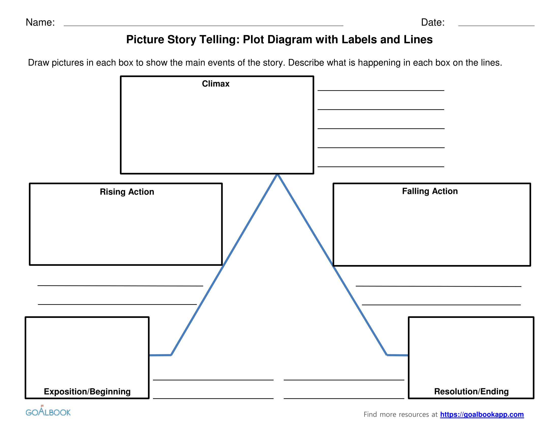 image relating to Free Printable Story Map named tale map template for 5th quality -