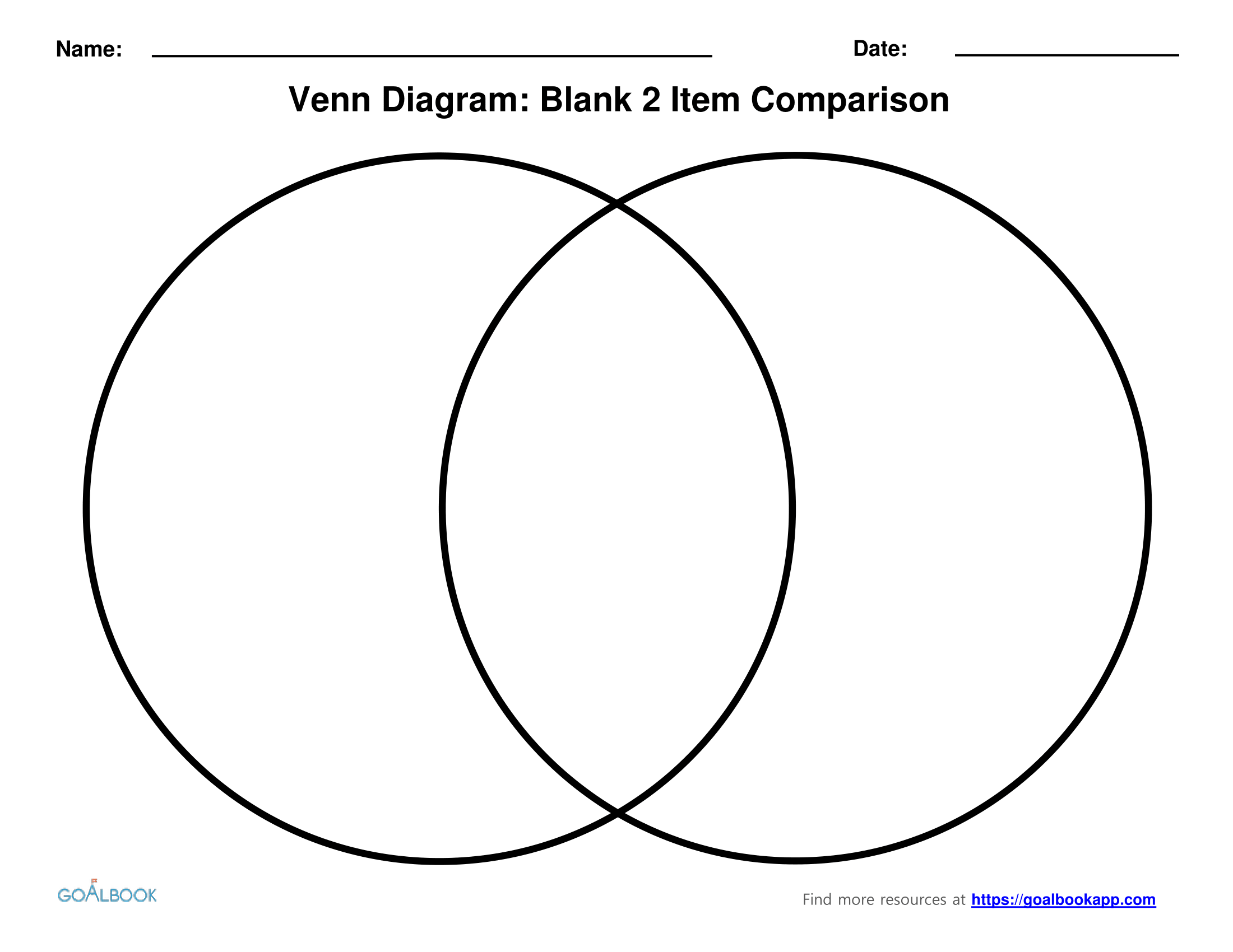 why do we use venn diagrams