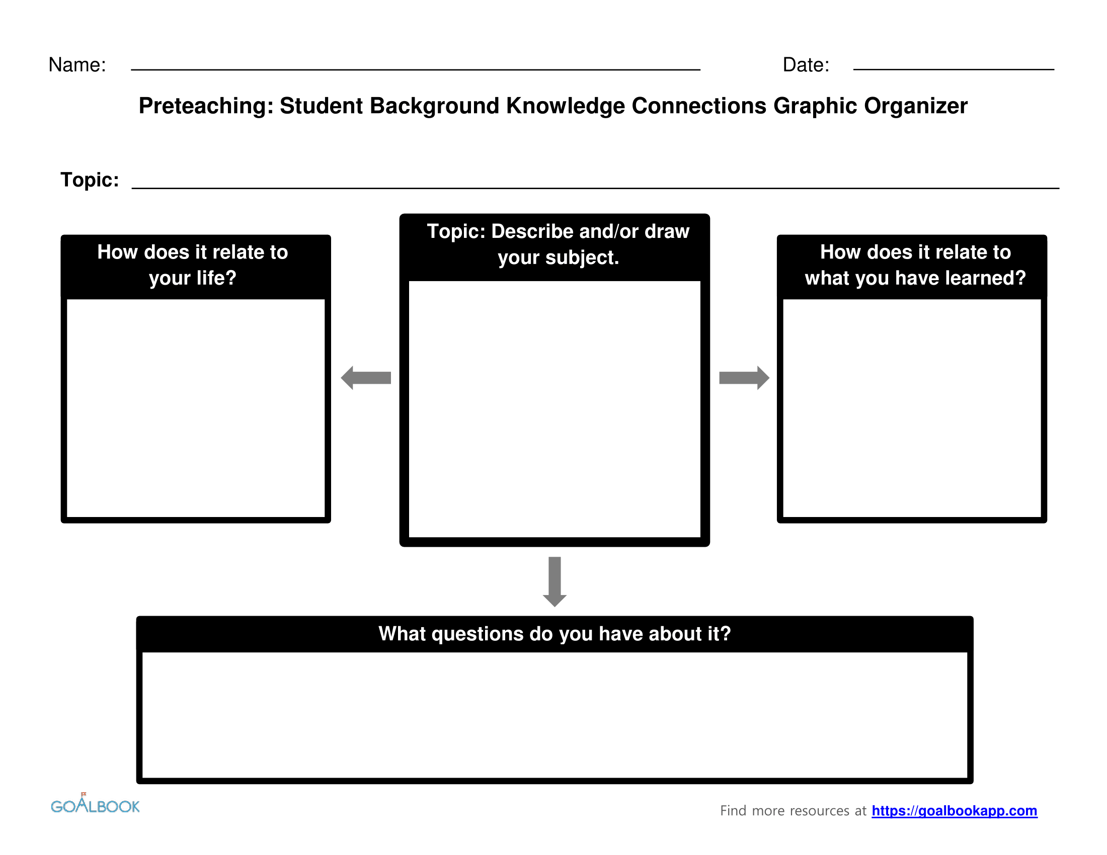 Graphic Organizer for Making Connections