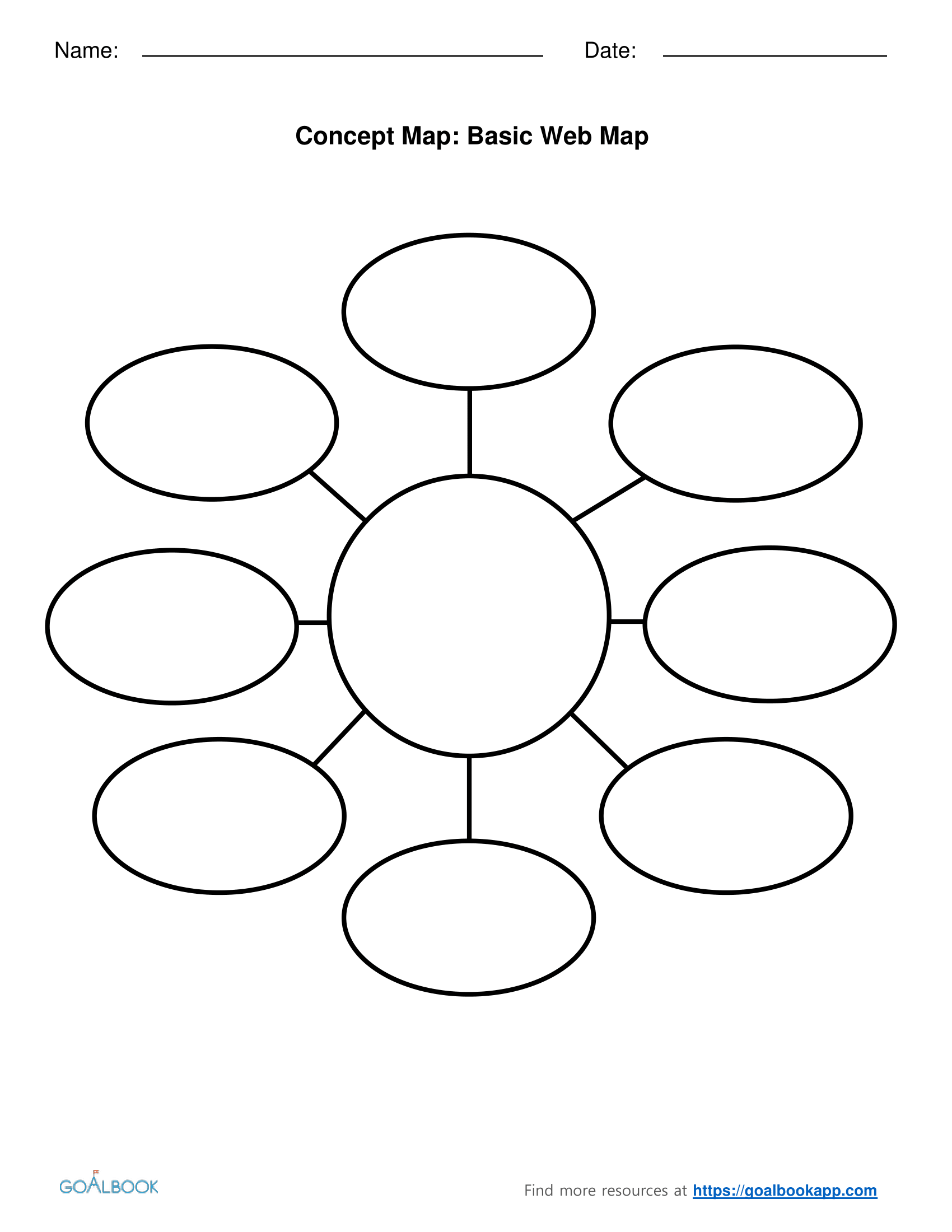Basic 8-Point Concept Map