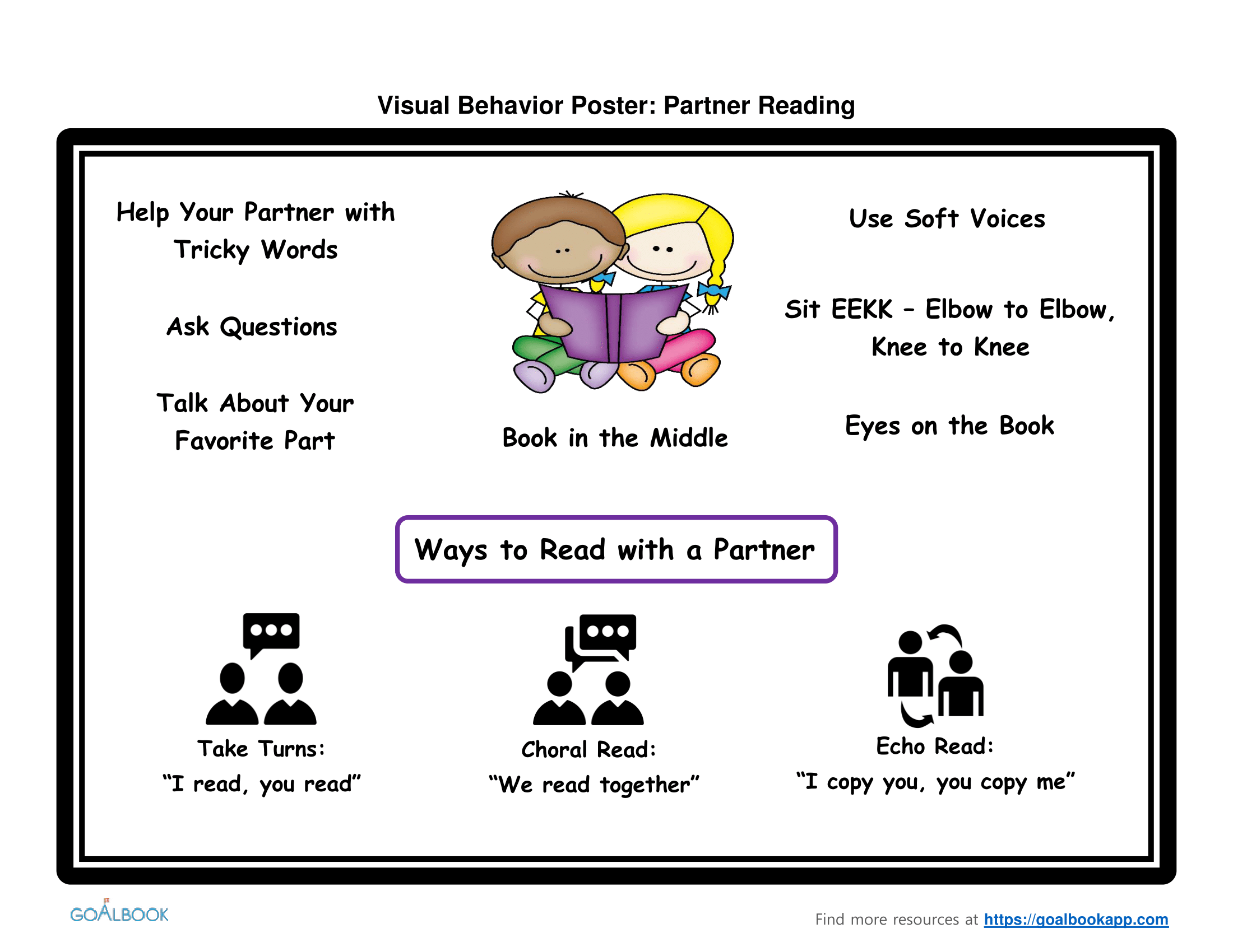 Collaborative Strategies In The Classroom ~ Visual behavior poster udl strategies