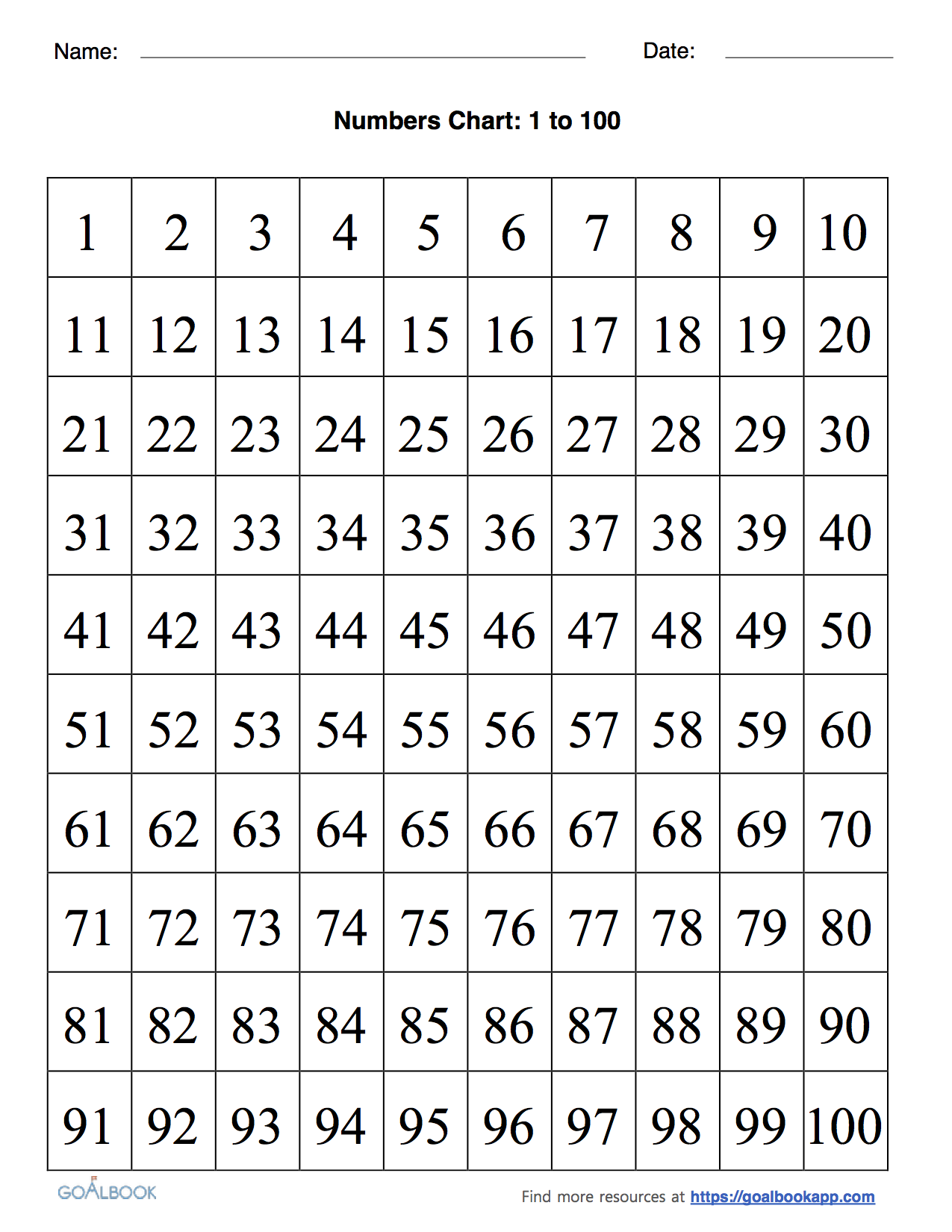 It is an image of Witty Printable 100 Number Chart