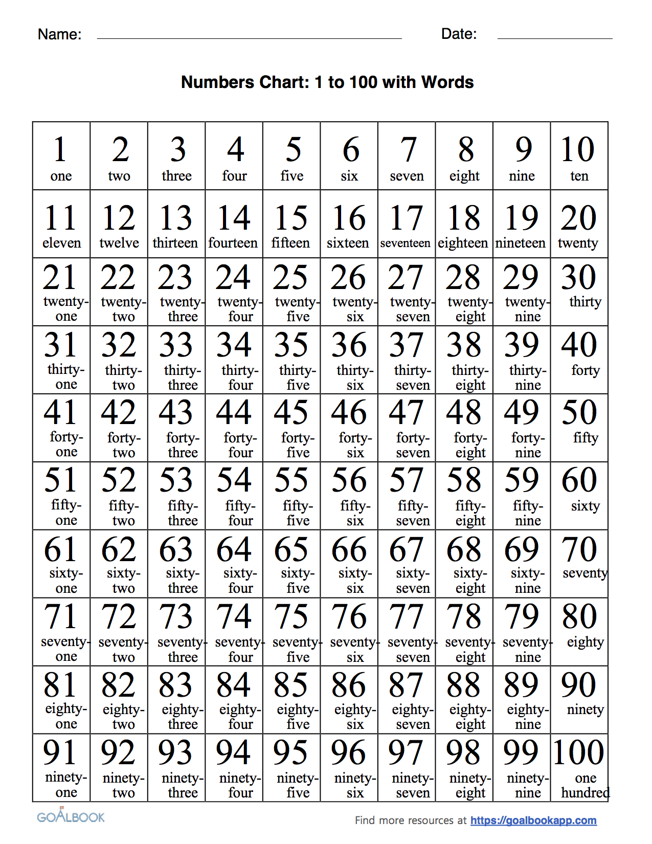 number counting chart for adults