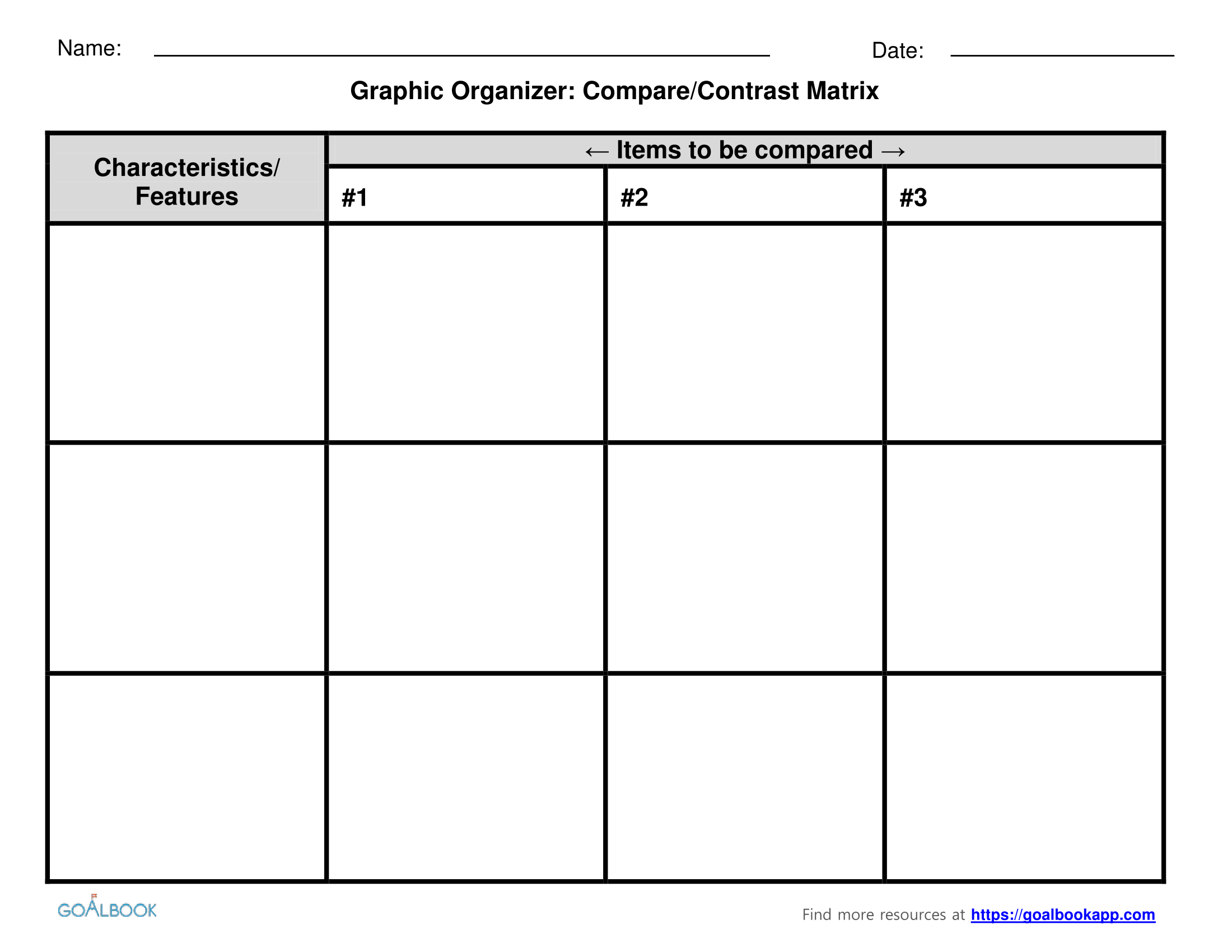 and contrast essay graphic organizer Using the attached compare and contrast graphic organizer and rubric, keep track of the book/film's similarities and differences and outline them in narrative form additionally, answer the following questions.