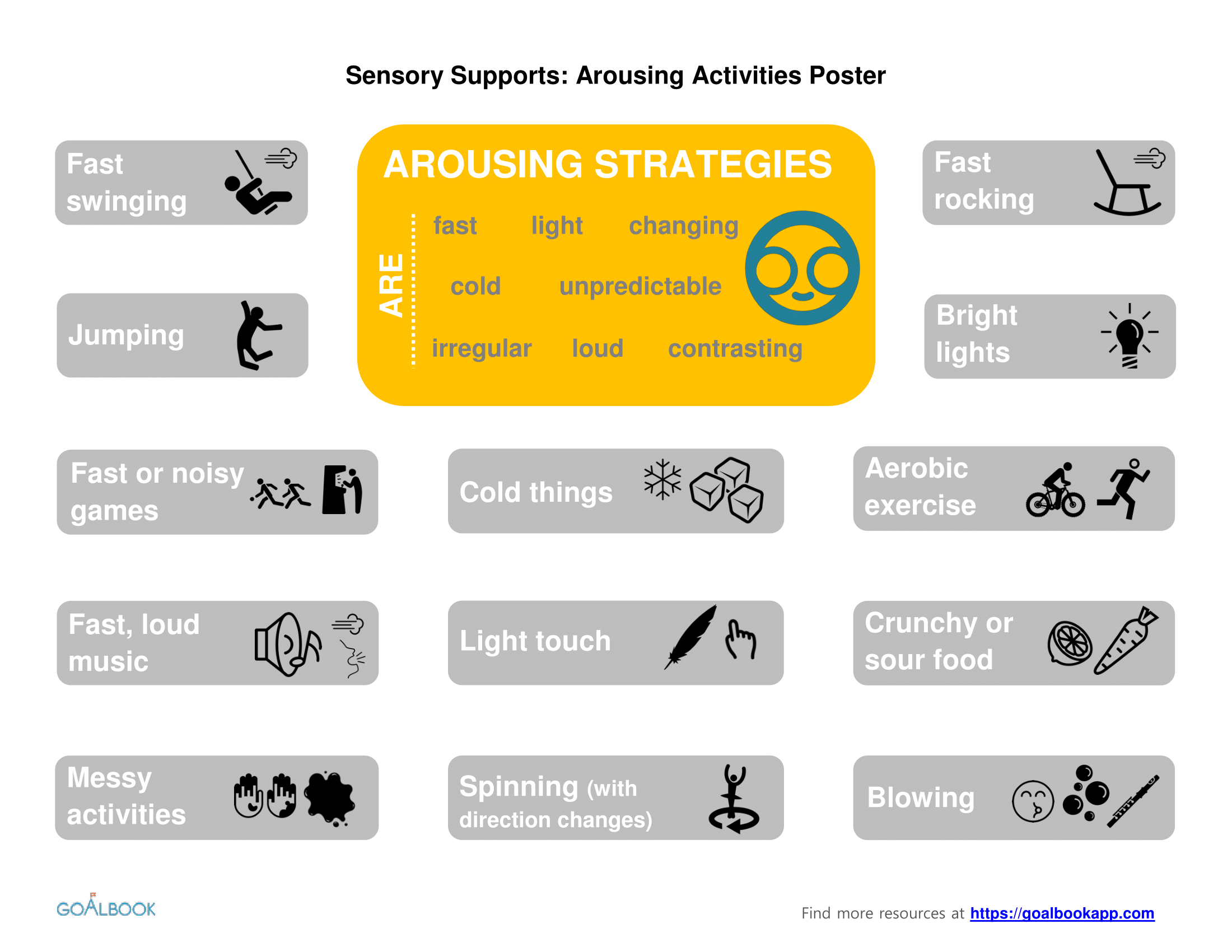 Sensory Supports | UDL Strategies - Goalbook Toolkit
