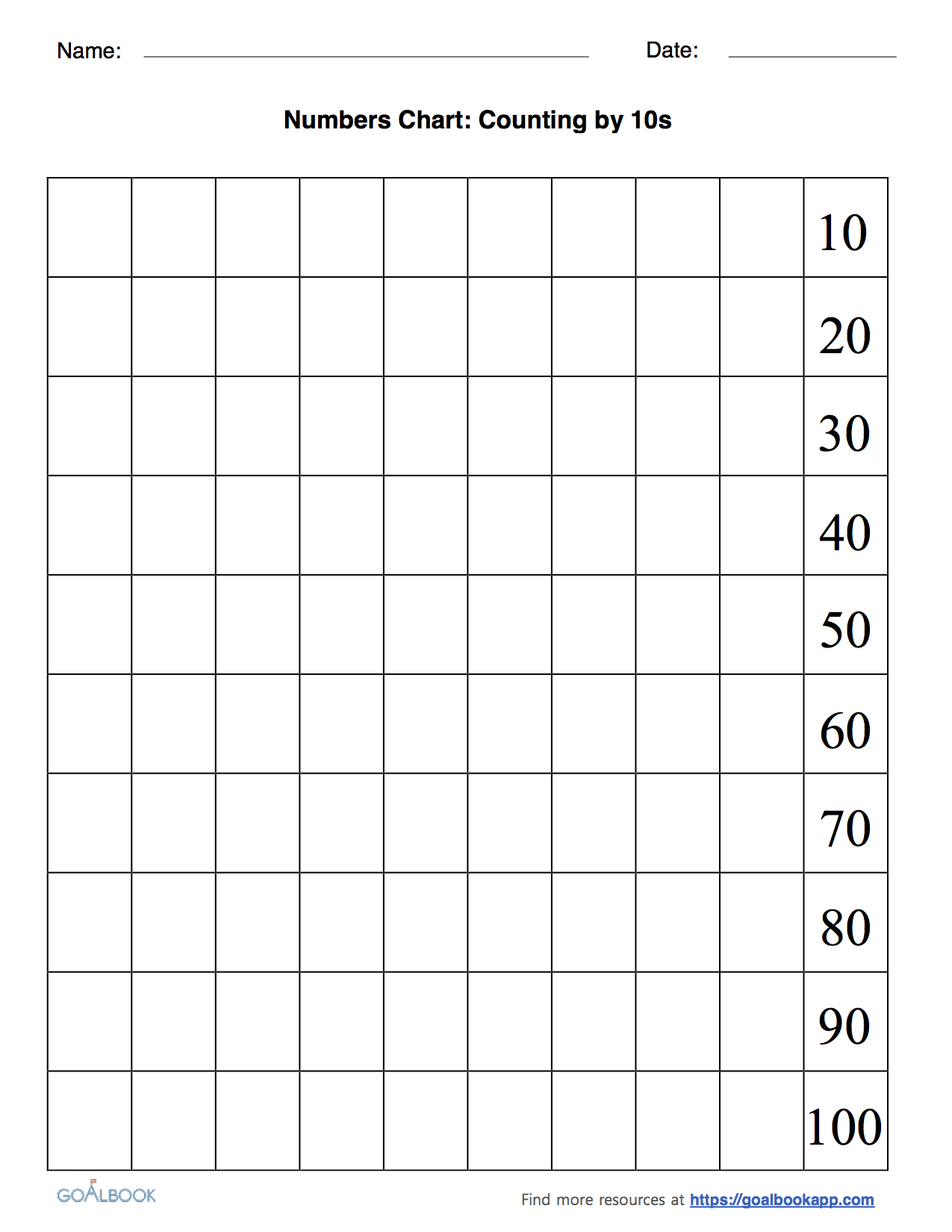 Counting by 10s Numbers Chart